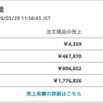 月商100万円を目指すなら日商33334円を売り上げれば良い。