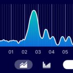 自分の睡眠を分析してくれるアプリが凄い!